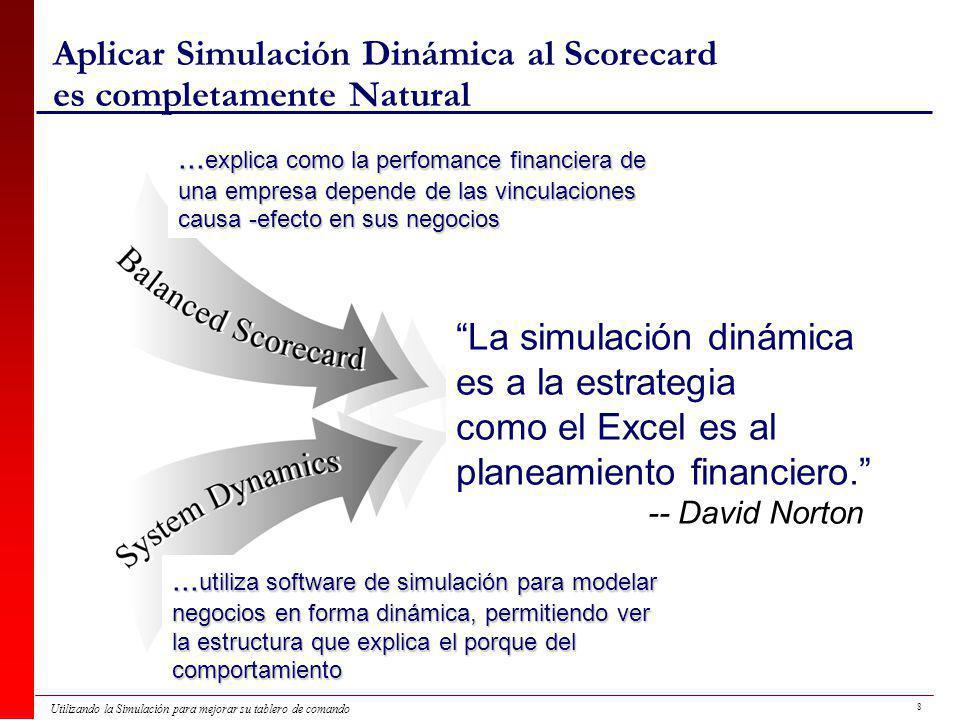 8 Utilizando la Simulación para mejorar su tablero de comando Aplicar Simulación Dinámica al Scorecard es completamente Natural La simulación dinámica es a la estrategia como el Excel es al planeamiento financiero.
