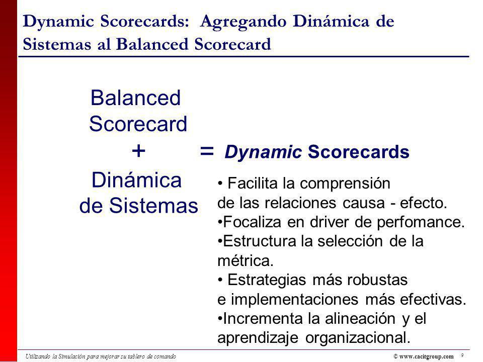9 Utilizando la Simulación para mejorar su tablero de comando Dynamic Scorecards: Agregando Dinámica de Sistemas al Balanced Scorecard Balanced Scorecard + Dinámica de Sistemas Dynamic Scorecards = Facilita la comprensión de las relaciones causa - efecto.