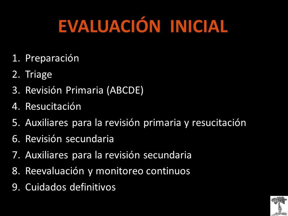 1.Preparación 2. Triage 3. Revisión Primaria (ABCDE) 4.