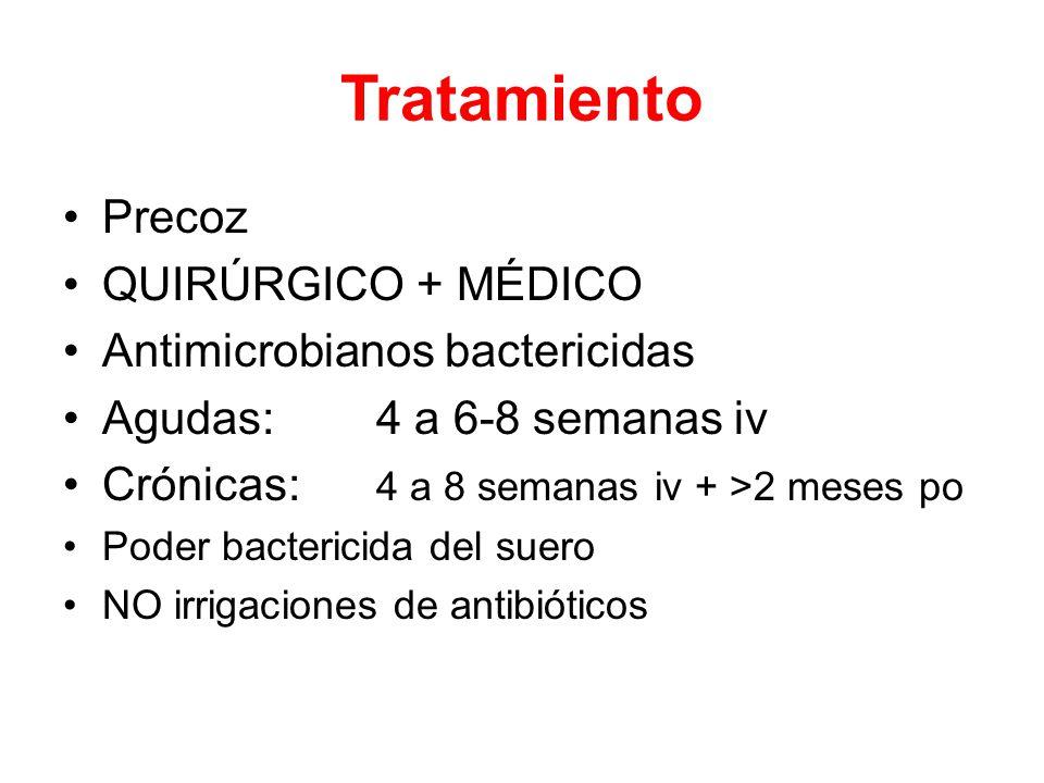 Tratamiento Precoz QUIRÚRGICO + MÉDICO Antimicrobianos bactericidas Agudas:4 a 6-8 semanas iv Crónicas: 4 a 8 semanas iv + >2 meses po Poder bactericida del suero NO irrigaciones de antibióticos