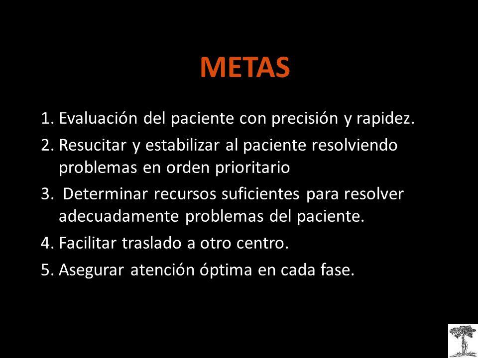 1.Evaluación del paciente con precisión y rapidez.