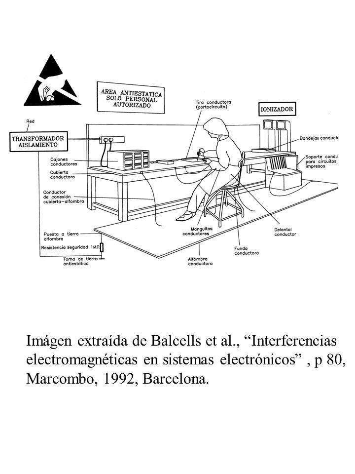 Imágen extraída de Balcells et al., Interferencias electromagnéticas en sistemas electrónicos, p 80, Marcombo, 1992, Barcelona.