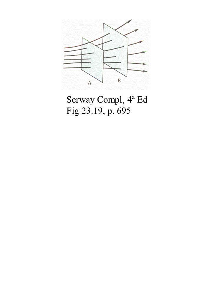 Serway Compl, 4ª Ed Fig 23.19, p. 695