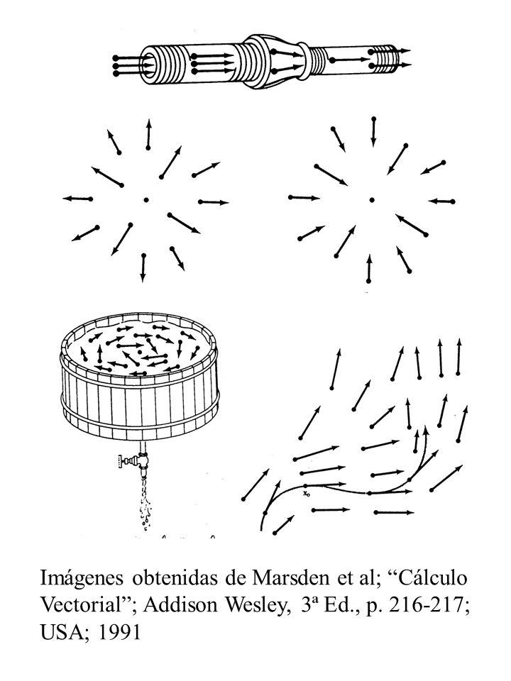Imágenes obtenidas de Marsden et al; Cálculo Vectorial; Addison Wesley, 3ª Ed., p. 216-217; USA; 1991