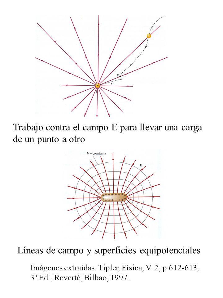 Trabajo contra el campo E para llevar una carga de un punto a otro Líneas de campo y superficies equipotenciales Imágenes extraídas: Tipler, Física, V