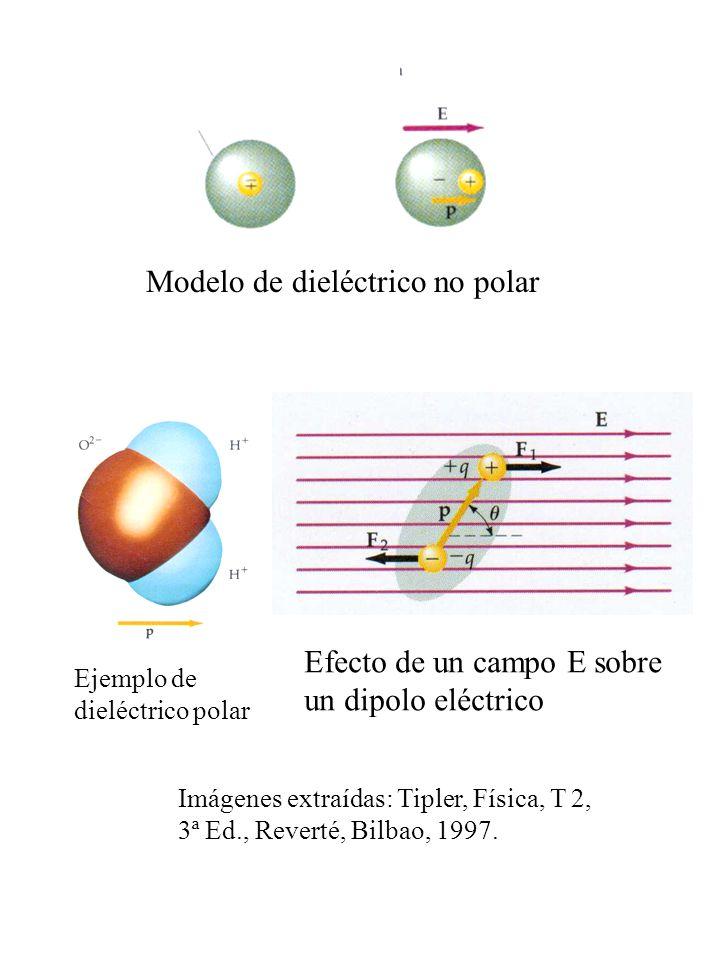Modelo de dieléctrico no polar Ejemplo de dieléctrico polar Efecto de un campo E sobre un dipolo eléctrico Imágenes extraídas: Tipler, Física, T 2, 3ª Ed., Reverté, Bilbao, 1997.