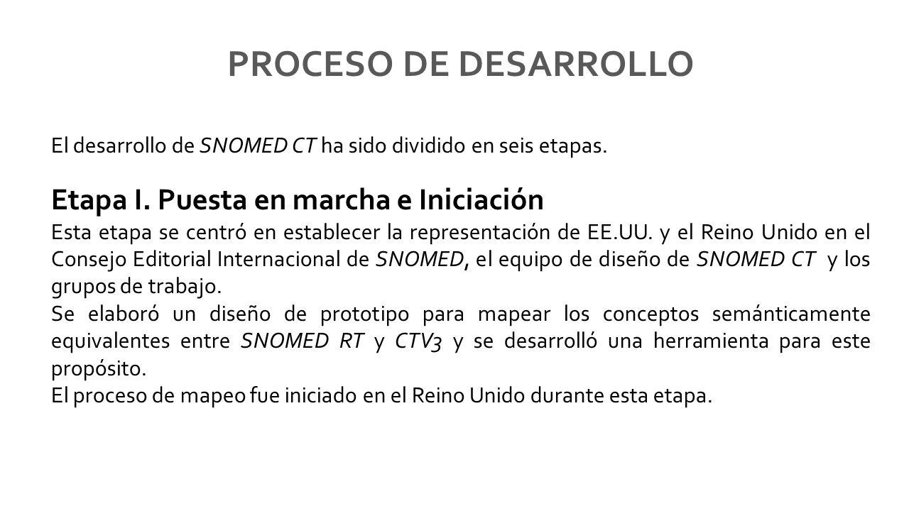 PROCESO DE DESARROLLO El desarrollo de SNOMED CT ha sido dividido en seis etapas.