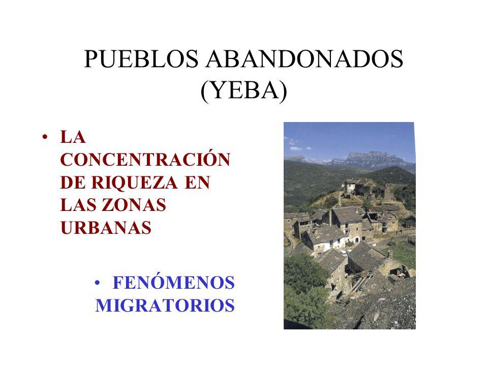 PUEBLOS ABANDONADOS (YEBA) LA CONCENTRACIÓN DE RIQUEZA EN LAS ZONAS URBANAS FENÓMENOS MIGRATORIOS