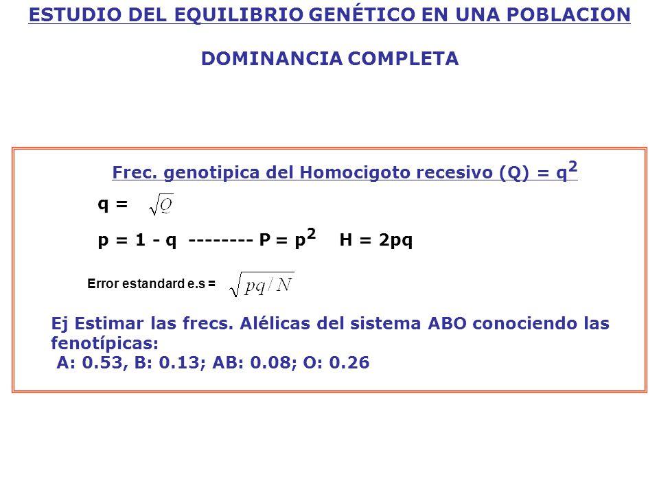 ESTUDIO DEL EQUILIBRIO GENÉTICO EN UNA POBLACION DOMINANCIA COMPLETA Frec.