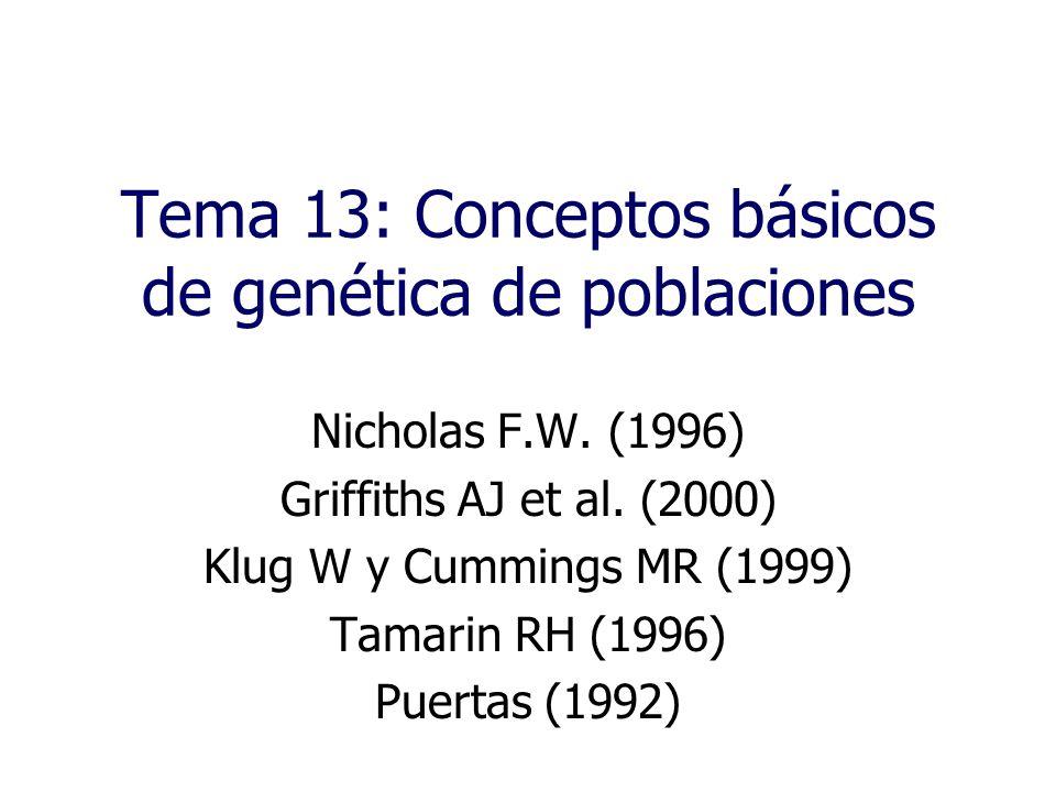 Tema 13: Conceptos básicos de genética de poblaciones Nicholas F.W.