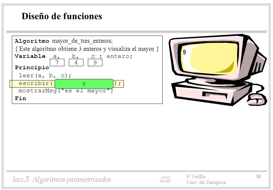curso 04/05 lecc.5 Algoritmos parametrizados S. Velilla 10 Univ.