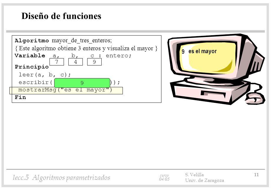 curso 04/05 lecc.5 Algoritmos parametrizados S. Velilla 11 Univ.