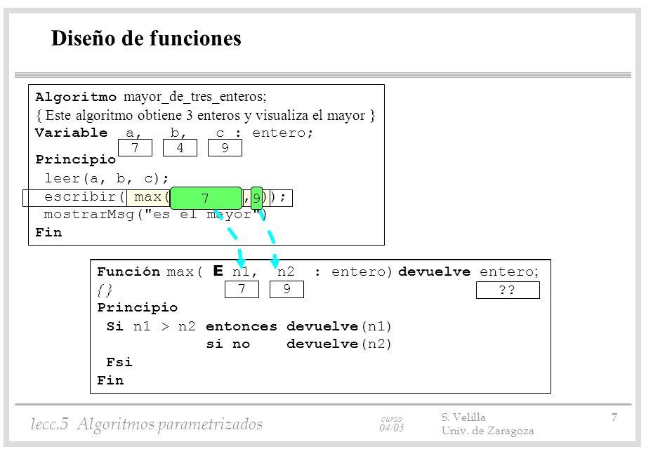 curso 04/05 lecc.5 Algoritmos parametrizados S. Velilla 7 Univ.