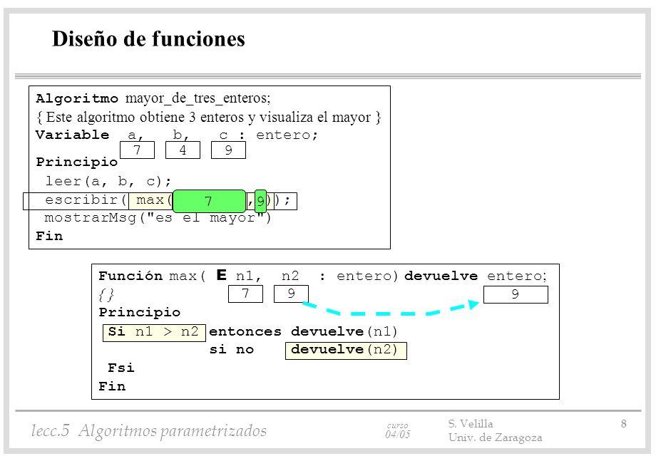 curso 04/05 lecc.5 Algoritmos parametrizados S. Velilla 8 Univ.