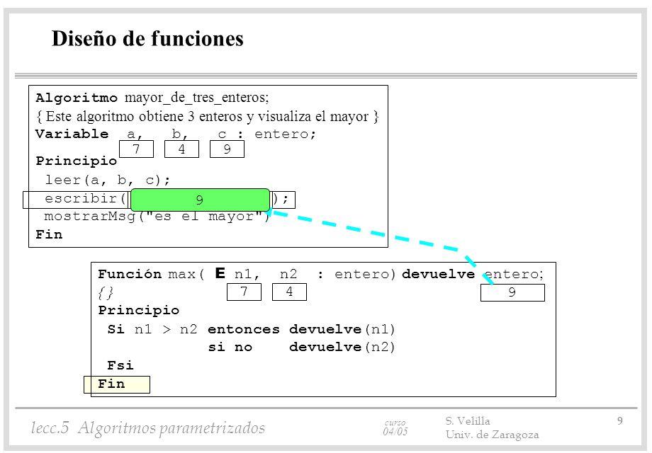 curso 04/05 lecc.5 Algoritmos parametrizados S. Velilla 9 Univ.