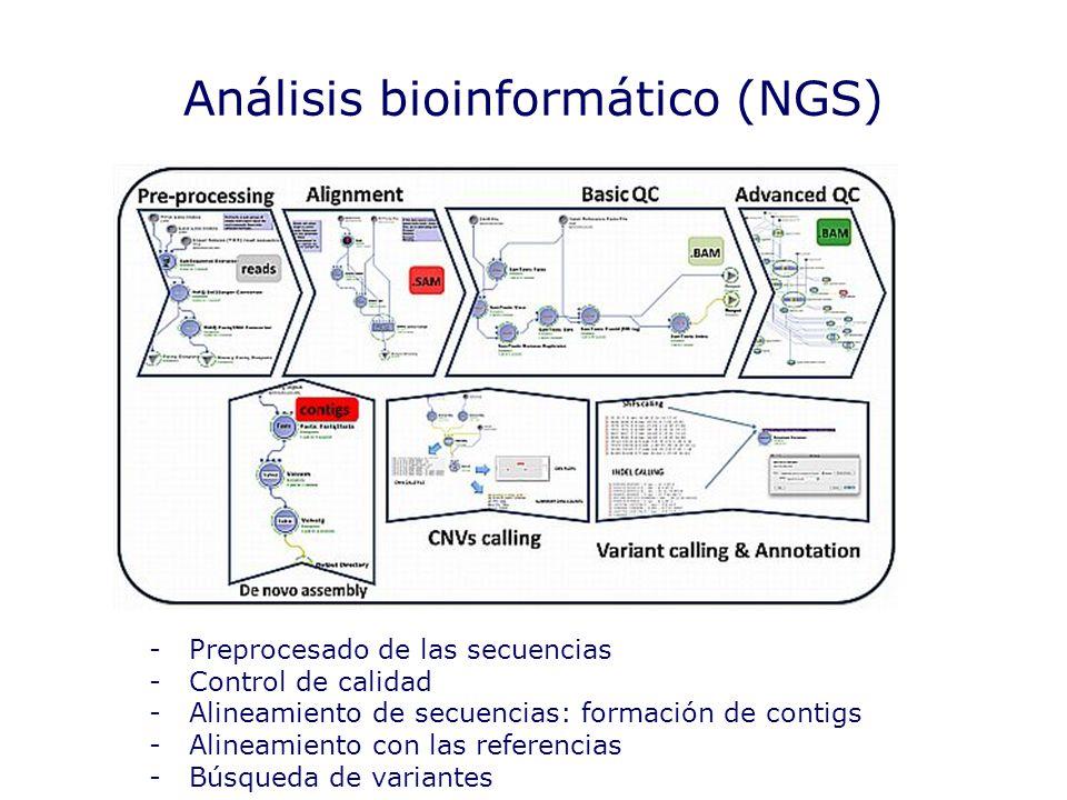Análisis bioinformático (NGS) -Preprocesado de las secuencias -Control de calidad -Alineamiento de secuencias: formación de contigs -Alineamiento con las referencias -Búsqueda de variantes