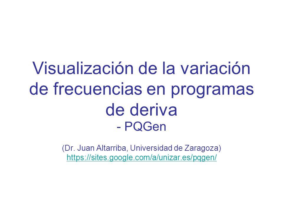Visualización de la variación de frecuencias en programas de deriva - PQGen (Dr.