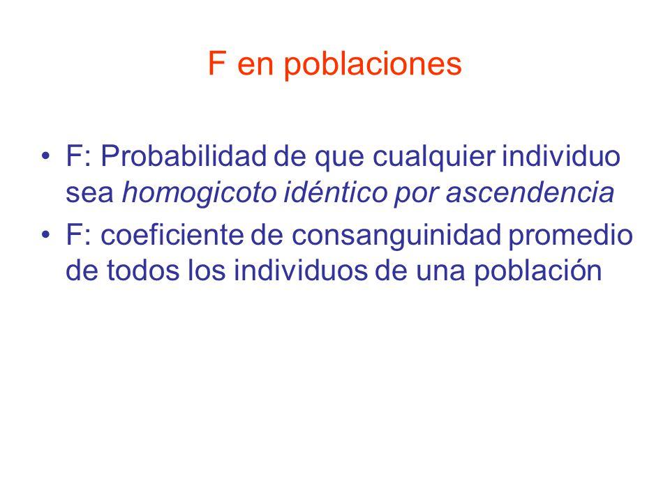F en poblaciones F: Probabilidad de que cualquier individuo sea homogicoto idéntico por ascendencia F: coeficiente de consanguinidad promedio de todos los individuos de una población