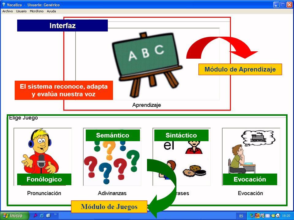 Módulo de Aprendizaje Módulo de Juegos El sistema reconoce, adapta y evalúa nuestra voz Interfaz Fonólogico SemánticoSintáctico Evocación