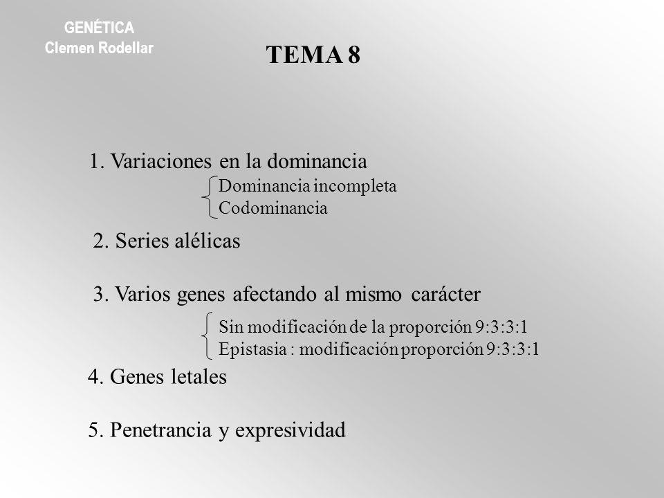 TEMA 8 GENÉTICA Clemen Rodellar 1. Variaciones en la dominancia Dominancia incompleta Codominancia 2. Series alélicas 3. Varios genes afectando al mis