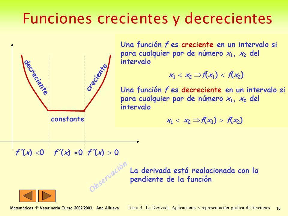 Una función f es creciente en un intervalo si para cualquier par de número x 1, x 2 del intervalo x 1 x 2 f(x 1 ) f(x 2 ) creciente Funciones crecient