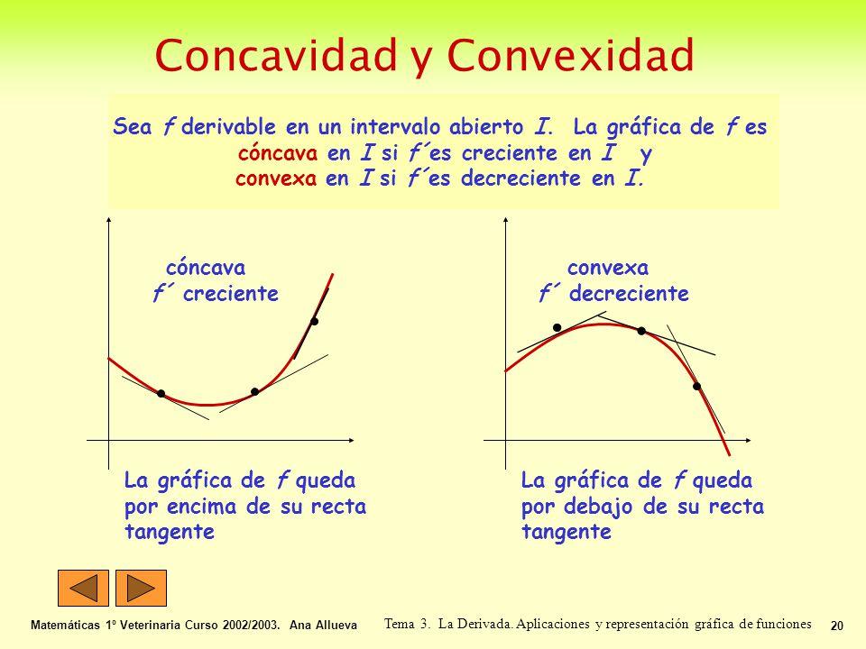 Concavidad y Convexidad Matemáticas 1º Veterinaria Curso 2002/2003. Ana Allueva 20 Tema 3. La Derivada. Aplicaciones y representación gráfica de funci
