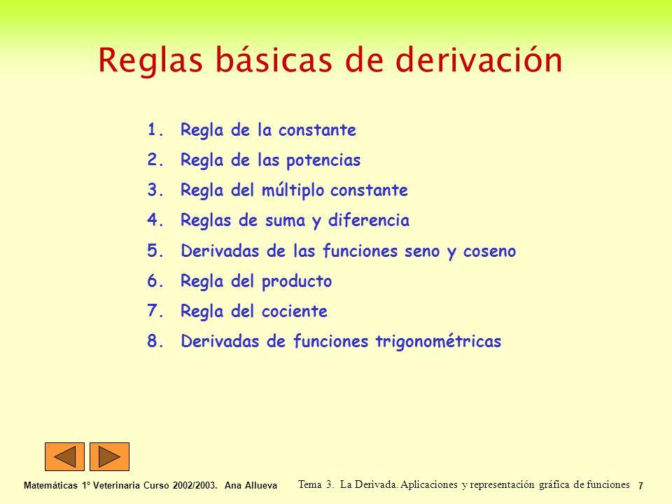Reglas básicas de derivación Matemáticas 1º Veterinaria Curso 2002/2003. Ana Allueva 7 Tema 3. La Derivada. Aplicaciones y representación gráfica de f