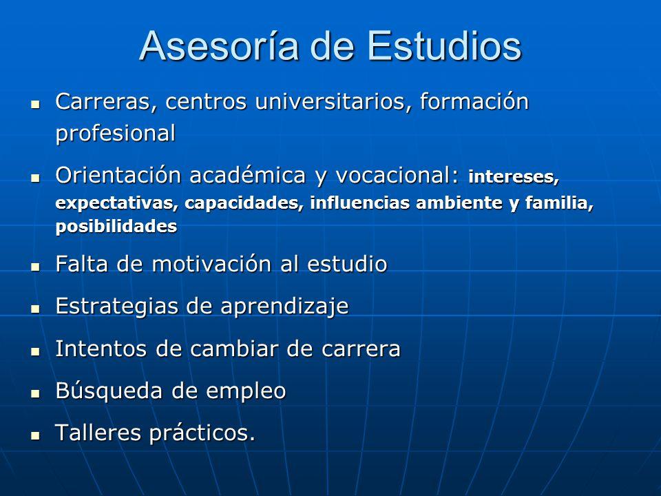 Asesoría de Estudios Carreras, centros universitarios, formación profesional Carreras, centros universitarios, formación profesional Orientación acadé