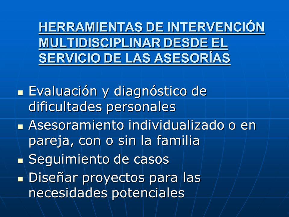 HERRAMIENTAS DE INTERVENCIÓN MULTIDISCIPLINAR DESDE EL SERVICIO DE LAS ASESORÍAS Evaluación y diagnóstico de dificultades personales Evaluación y diag