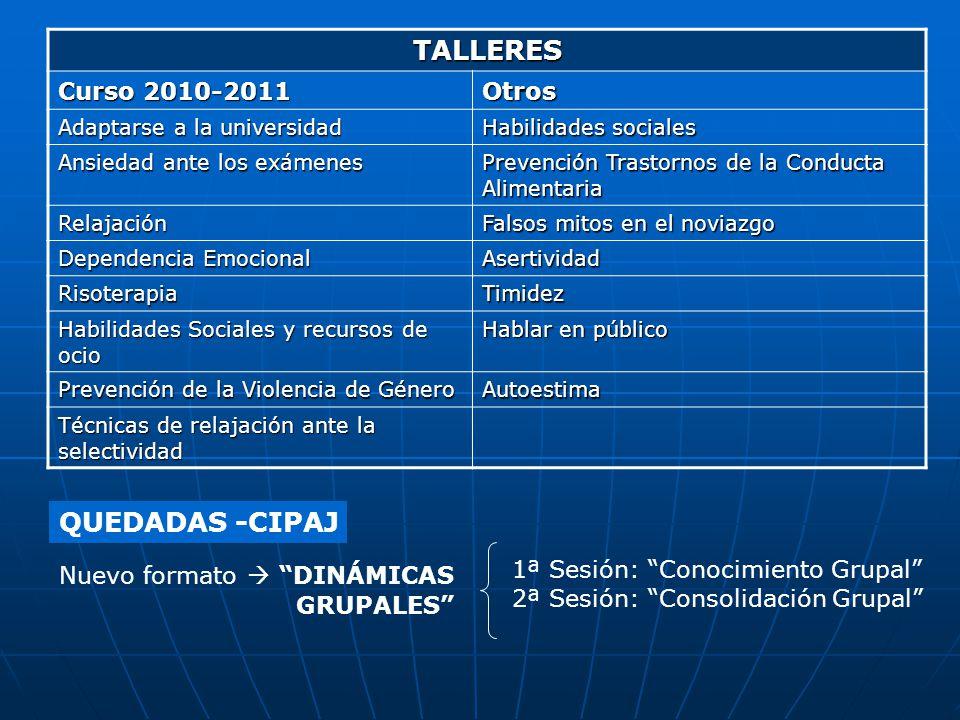 TALLERES Curso 2010-2011 Otros Adaptarse a la universidad Habilidades sociales Ansiedad ante los exámenes Prevención Trastornos de la Conducta Aliment
