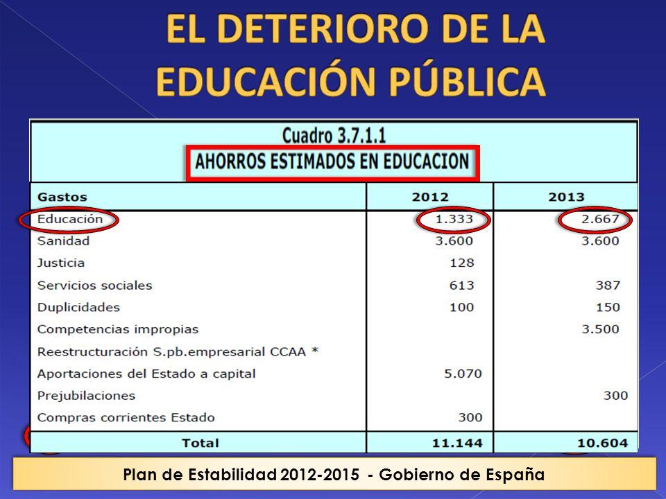 Plan de Estabilidad 2012-2015 - Gobierno de España