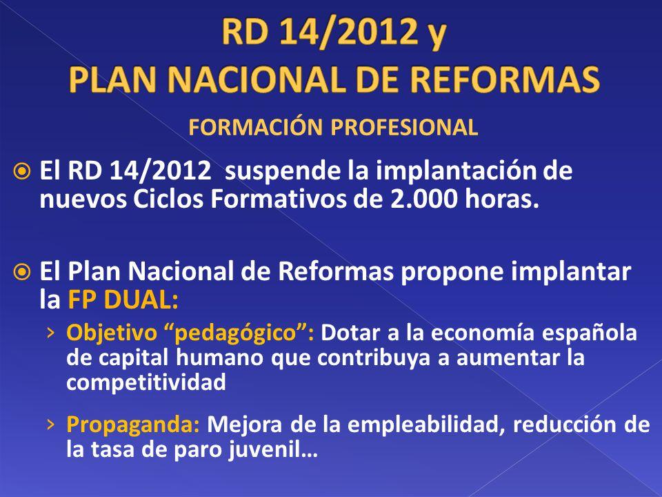 FORMACIÓN PROFESIONAL El RD 14/2012 suspende la implantación de nuevos Ciclos Formativos de 2.000 horas. El Plan Nacional de Reformas propone implanta