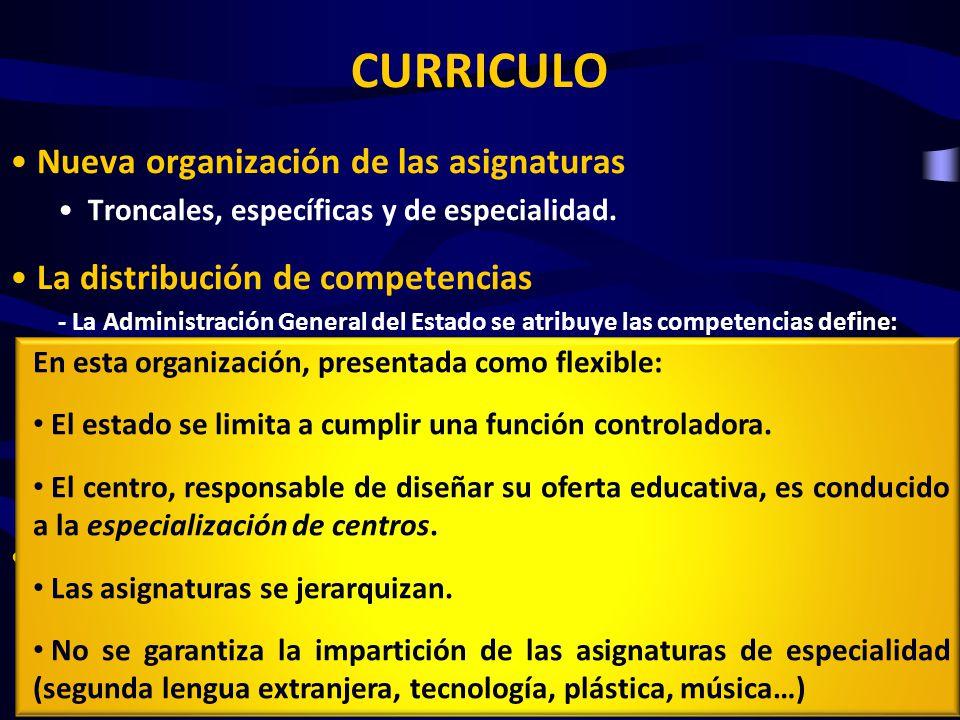 BACHILLERATO HUMANIDADES 1º2º Troncales (4+2) Obligatorias FilosofíaLatín IHª EspañaLatín II L.