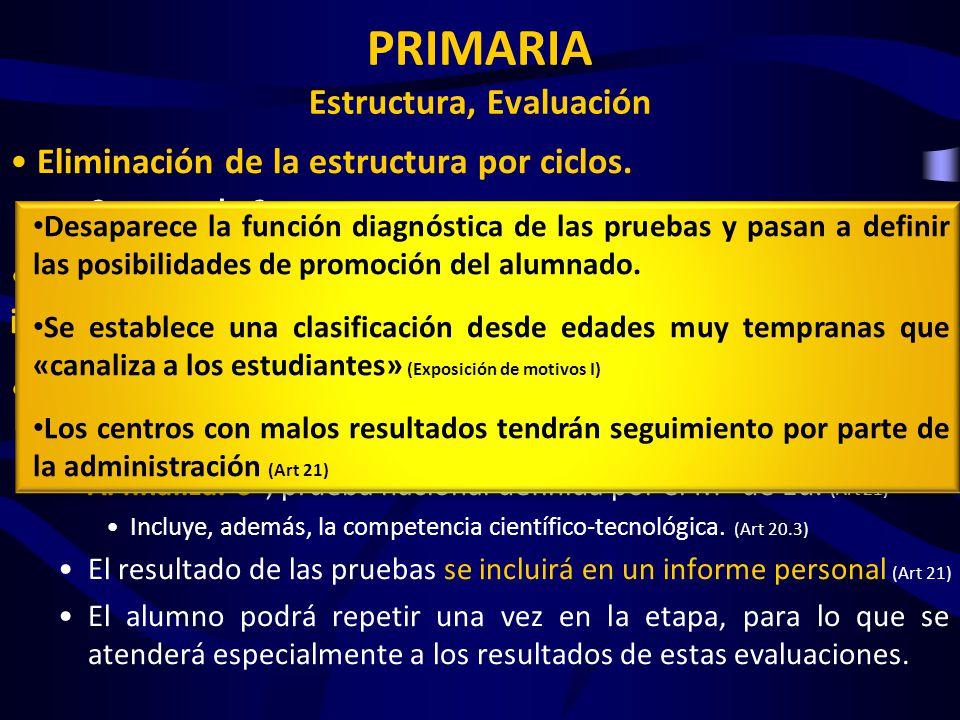 BACHILLERATO Cc.SOCIALES 1º2º Troncales (4+2) Obligatorias FilosofíaMat.