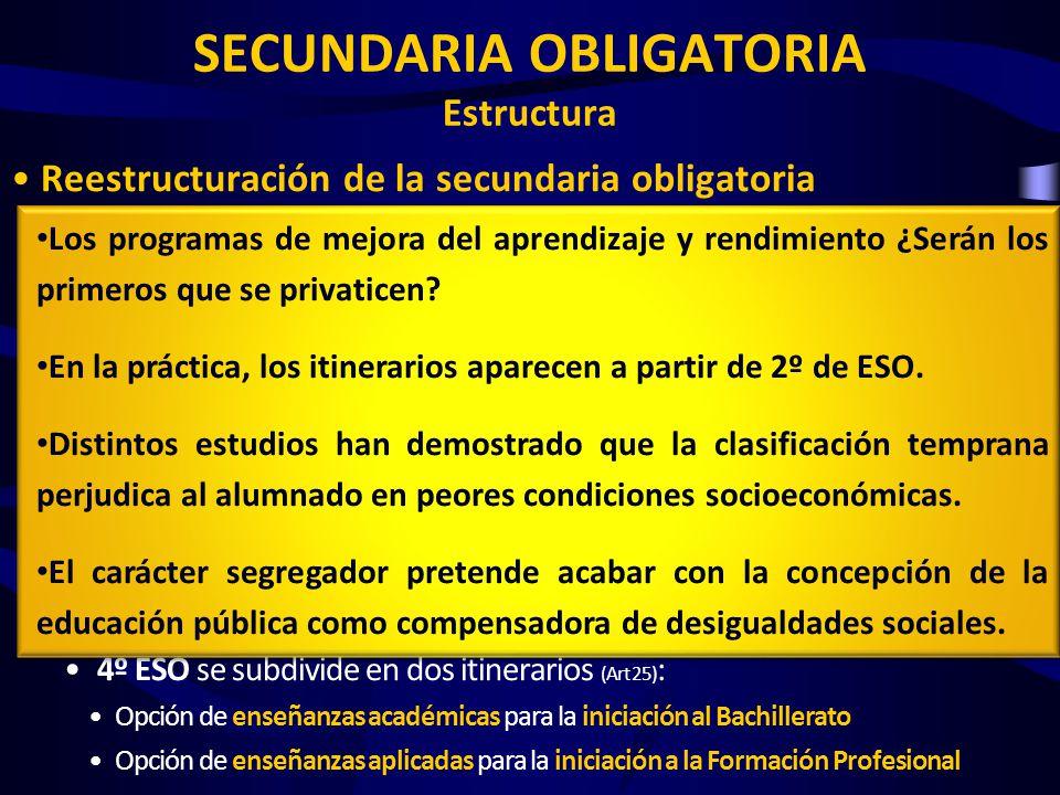Formación Profesional Básica Bloques Comunes Comunicación y Cc Sociales Lengua Castellana Lengua Extranjera Cc.
