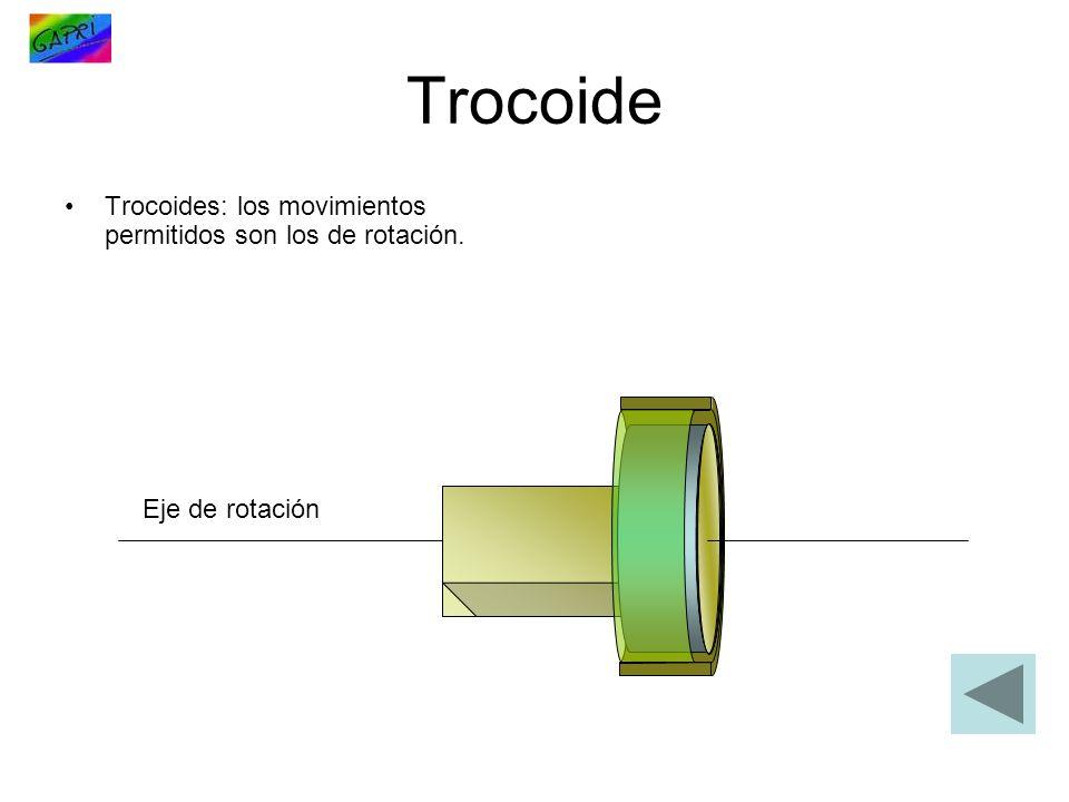 Trocoide Trocoides: los movimientos permitidos son los de rotación. Eje de rotación