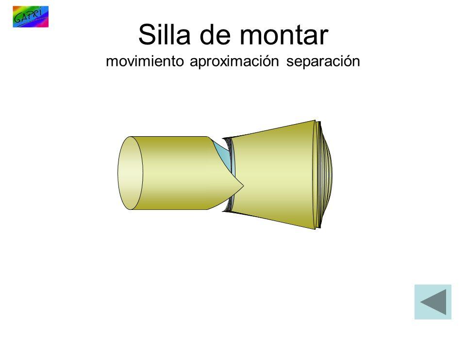 Silla de montar movimiento aproximación separación