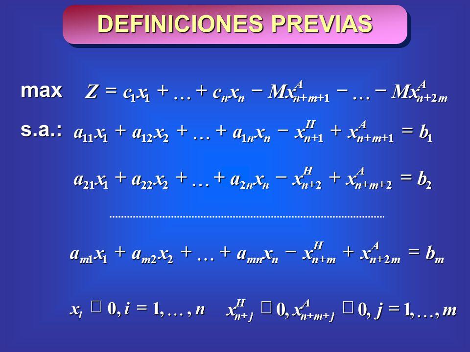max s.a.: nix i,,1,0 A mn A mnnn MxMxxcxcZ 2111 1111212111 bxxxaxaxa A mn H nnn 2222222121 bxxxaxaxa A mn H nnn m A mn H mnnmnmm bxxxaxaxa 22211 mjxx A jmn H jn,,1,0,0 DEFINICIONES PREVIAS