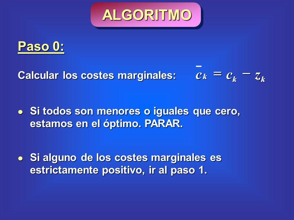 ALGORITMO Paso 0: Calcular los costes marginales: kk k zcc l Si todos son menores o iguales que cero, estamos en el óptimo.