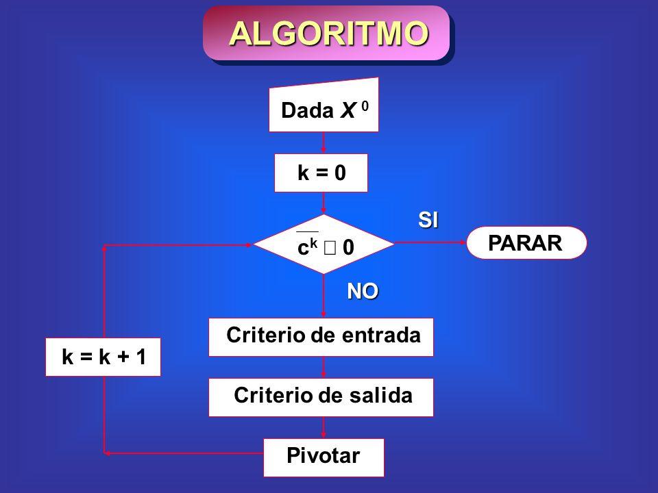 k = 0 Dada X 0 c k 0 PARAR SI Criterio de entrada Criterio de salida Pivotar NO k = k + 1 ALGORITMO