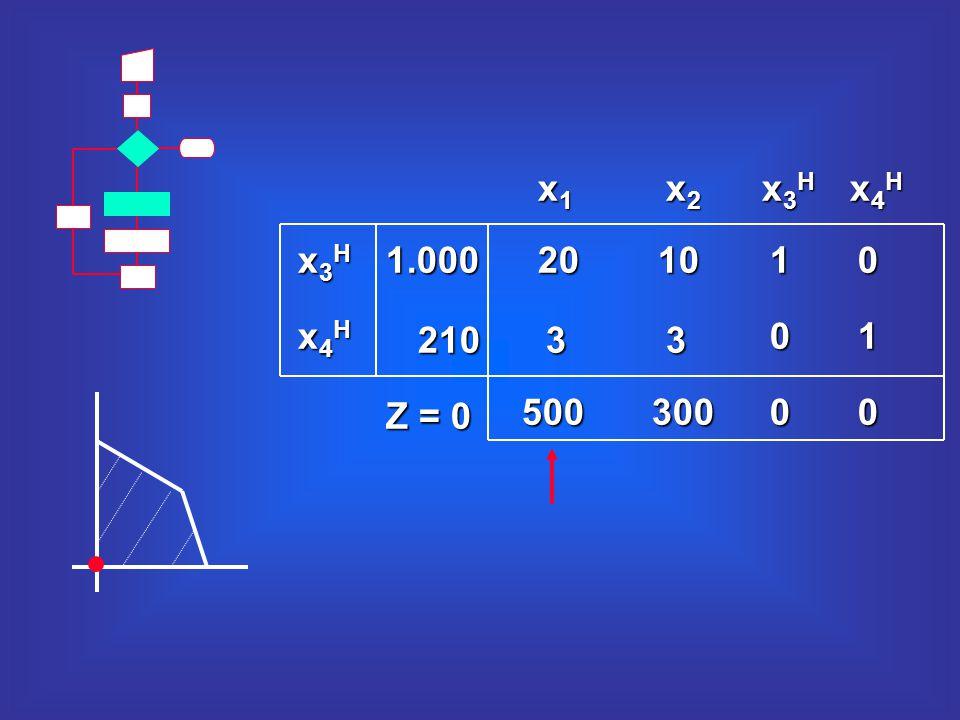 2010 500300 33 10 01 00 1.000 210 x3Hx3Hx3Hx3H x4Hx4Hx4Hx4H x3Hx3Hx3Hx3H x4Hx4Hx4Hx4H x2x2x2x2 x1x1x1x1 Z = 0