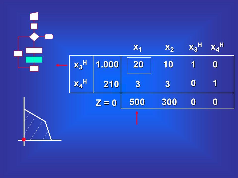 2010 500300 33 10 01 00 1.000 210 x3Hx3Hx3Hx3H x4Hx4Hx4Hx4H x3Hx3Hx3Hx3H x4Hx4Hx4Hx4H x2x2x2x2 x1x1x1x1