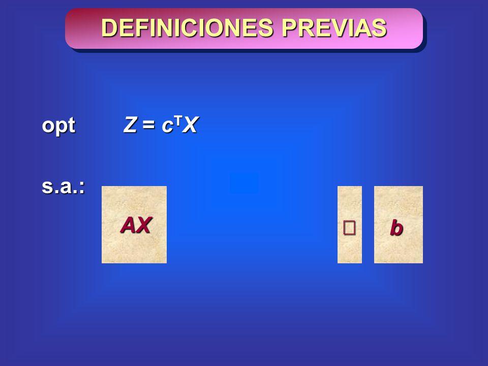 opt s.a.: DEFINICIONES PREVIAS Z = c T X AX b + HOLGURA