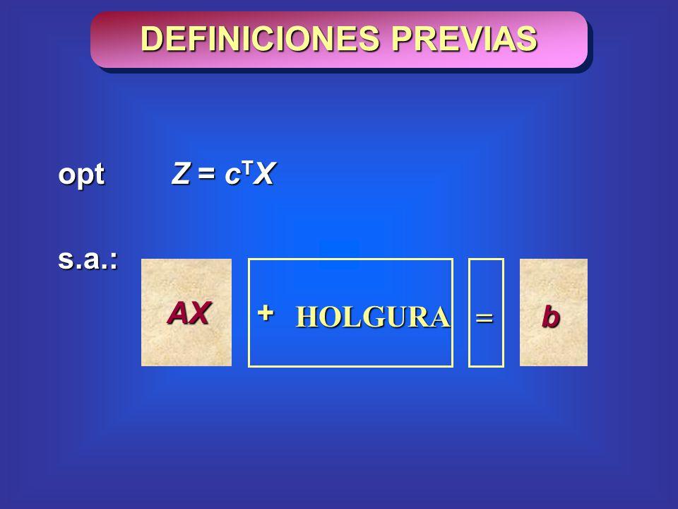 max min s.a.: DEFINICIONES PREVIAS Z = c T X AX b