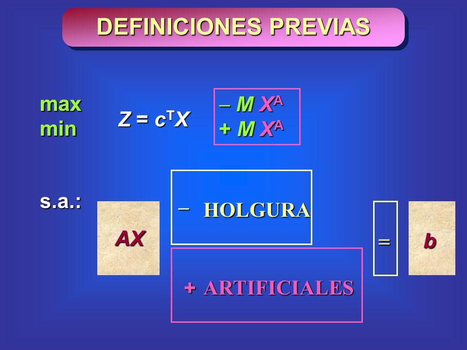 s.a.: DEFINICIONES PREVIAS AX b HOLGURA Z = c T X max min + ARTIFICIALES M X A + M X A M X A + M X A