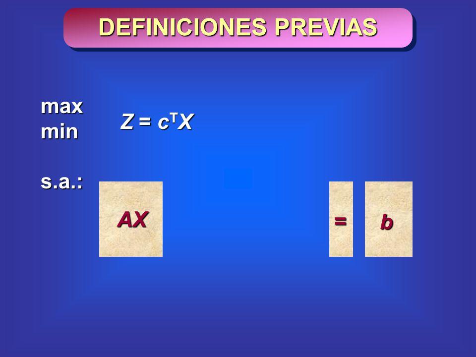 DEFINICIONES PREVIAS max min s.a.: Z = c T X AX = b