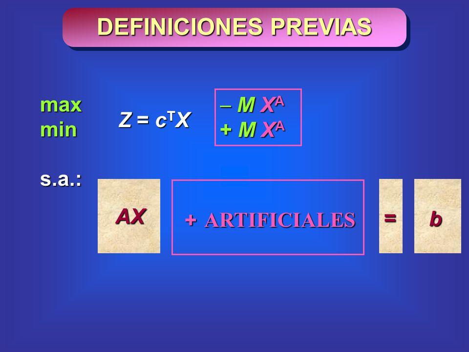 DEFINICIONES PREVIAS Z = c T X + ARTIFICIALES s.a.: AX b = M X A + M X A M X A + M X A max min