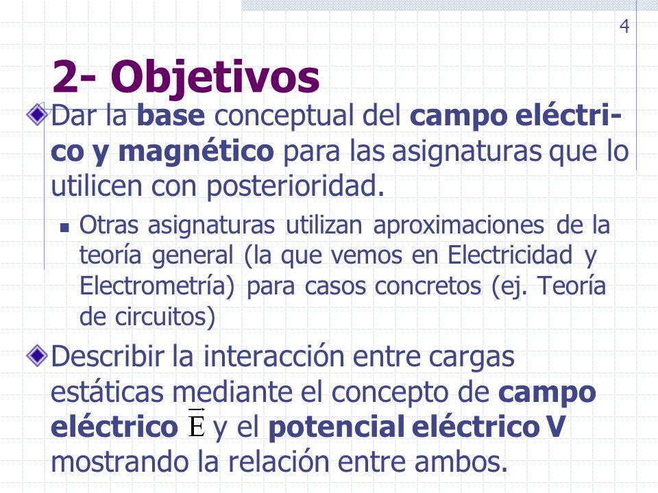 2- Objetivos (ii) Caracterizar el comportamiento de los mate- riales bajo la influencia de campos eléctricos y magnéticos.