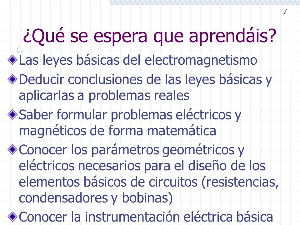 Cuestiones adicionales Trabajos voluntarios para gente con especial interés en la asignatura: www.wfu.edu/physics/pira/PIRAHome3.html www.coe.ufrj.br/~acmq/electrostatic.html En un tríptico se detalla más información Para planificar la asignatura en el nuevo marco europeo, se os pedirá que rellenéis un FORMULARIO con las HORAS aproximadas de DEDICACIÓN a la ASIGNATURA.