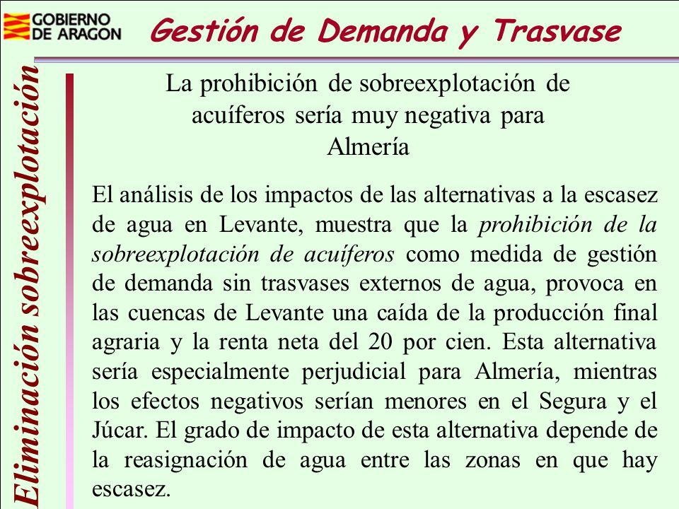 El análisis de los impactos de las alternativas a la escasez de agua en Levante, muestra que la prohibición de la sobreexplotación de acuíferos como m